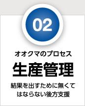 02 オオクマのプロセス 生産管理